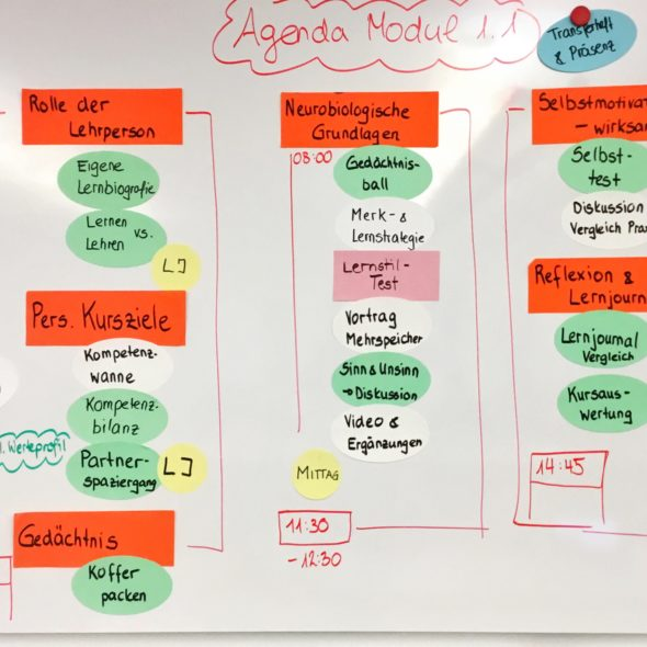 Agenda Teilmodul 1.1