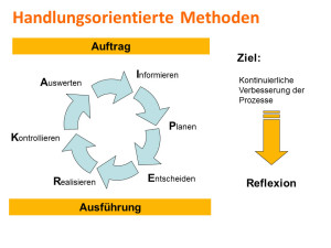 Projektmethode